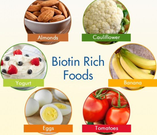 Foods High In Biotin List