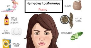 How to Minimize Pores?