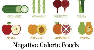 negative calorie foods