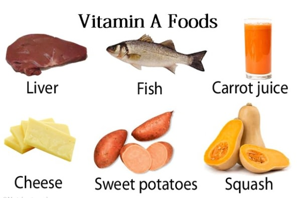 From Which Food We Can Get Vitamin D