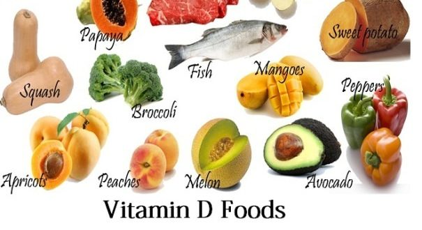 Vitamin D Foods Foods With Vitamin D