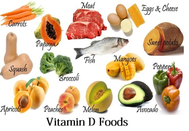 Vitamin d foods foods with vitamin d for Vitamin d fish