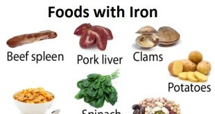 Foods with iron