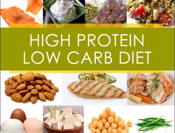 High protein low carb foods & diet
